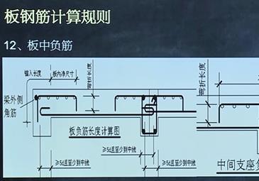 手算板、楼梯的钢筋工程量-土建造价实战速成班