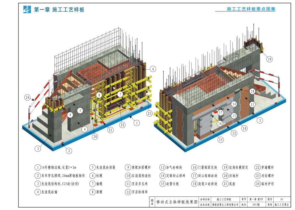 BIM技术应用建筑工程施工工艺样板要点图集.pdf