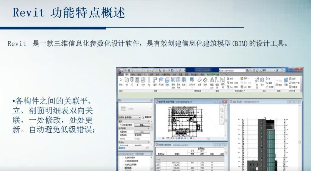 Revit建筑施工图视频教程全集之初级课程