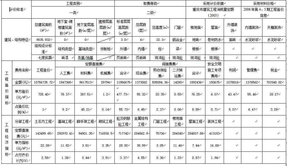 重庆西南大学学生宿舍7号楼招投标书毕业设计