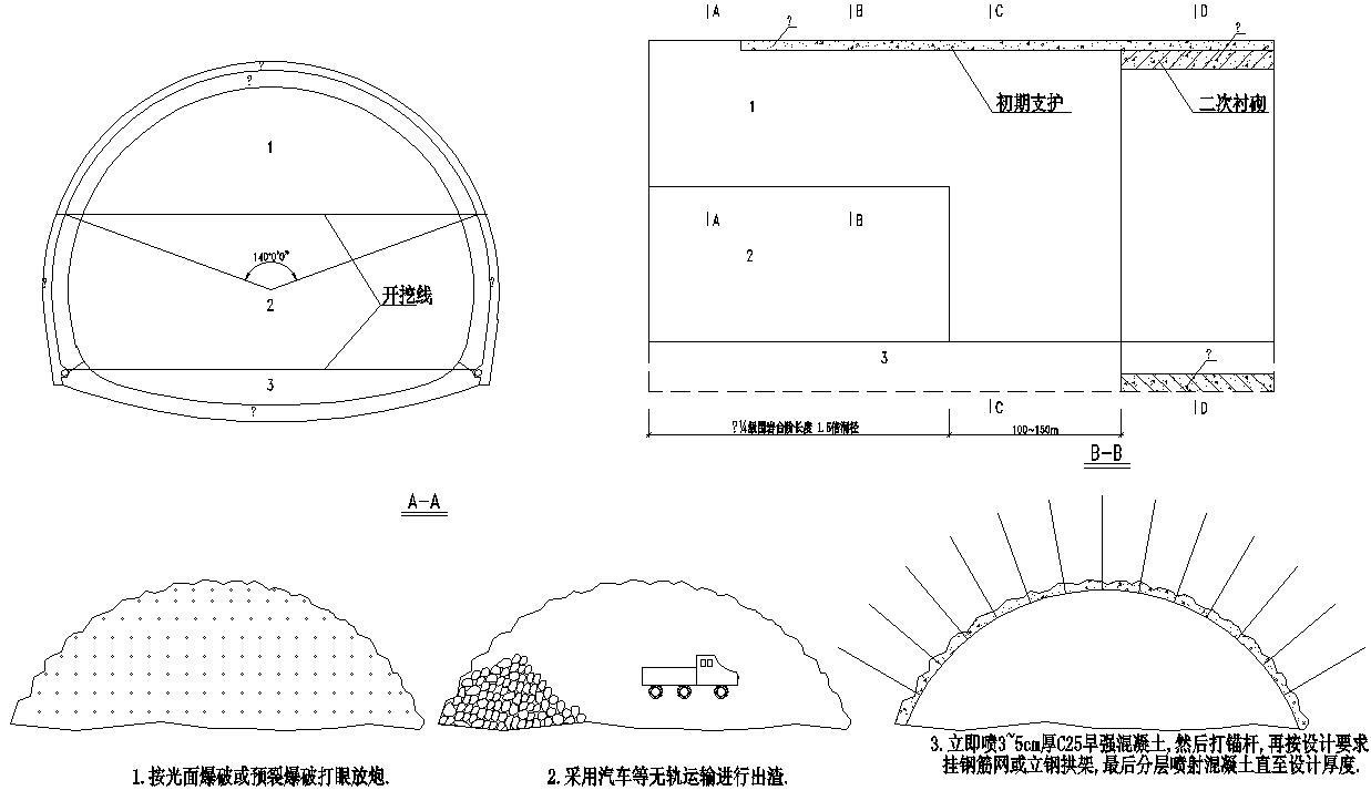 某1145米长路Ⅱ级隧道11m净高5m公路Ⅱ级毕业设计