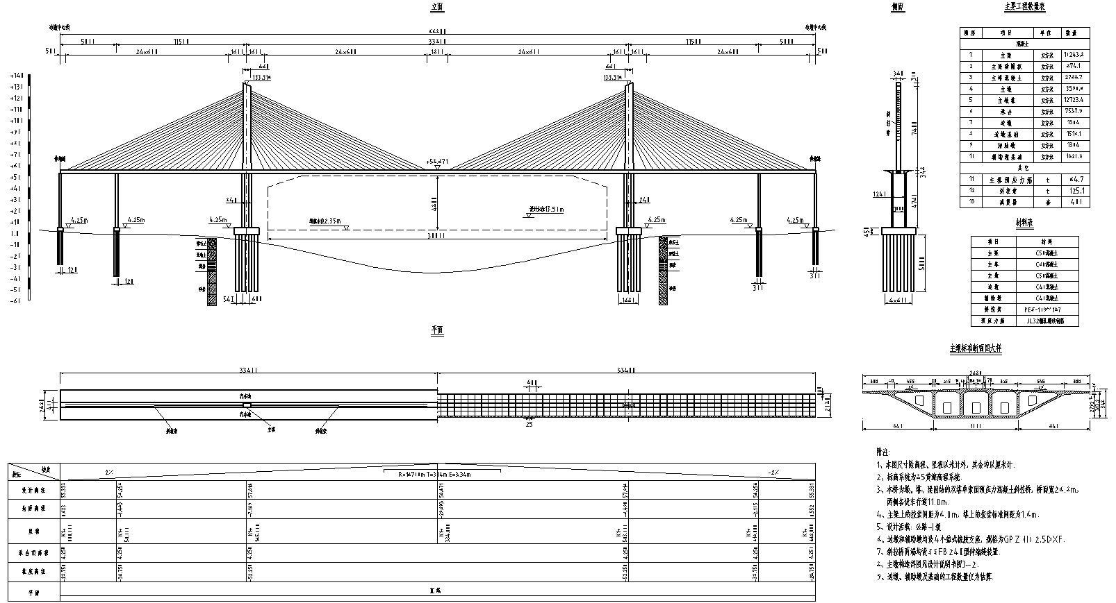 I级公路桥面宽度26.8米单索面预应力混凝土斜拉桥毕业设计