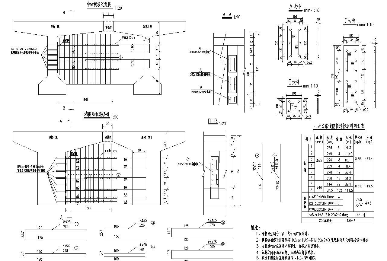 跨径20m主梁全长19.96m预应力简支型梁桥毕业设计