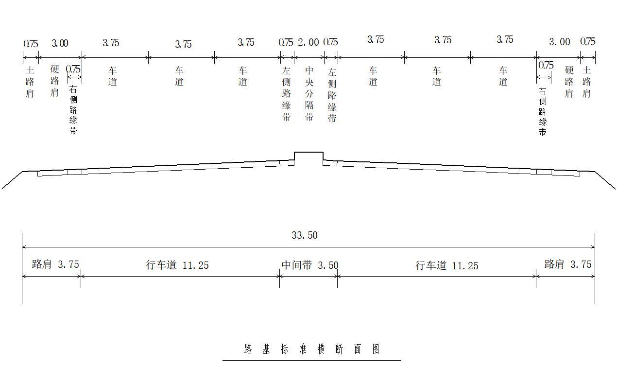 某Ⅰ级路路基宽度33.5米全长3500米双向六车道公路毕业设计