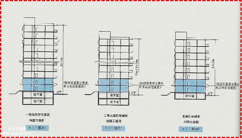 建筑设计攻略之不同建筑怎么划分防火等级?