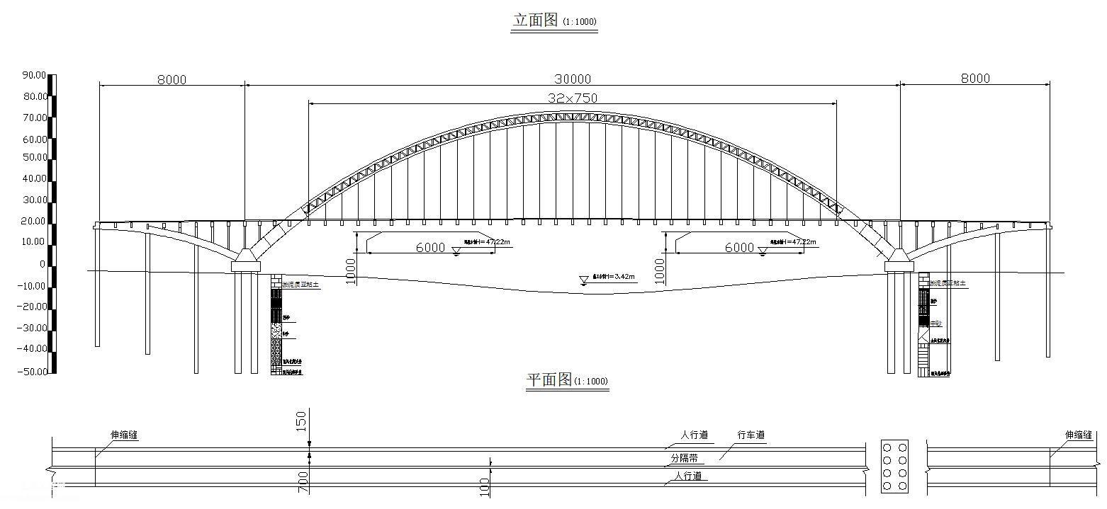 主桥全长460m米,80m+3x100m+80m预应力混凝土连续梁桥公路毕业设计