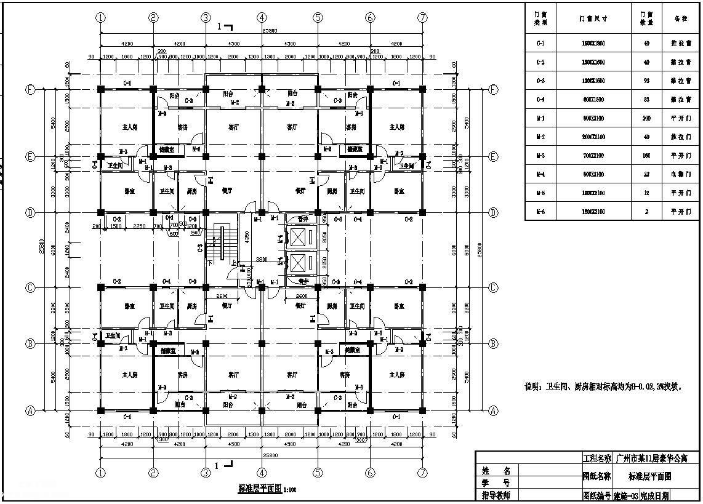 11层6442平米广州某框剪结构豪华公寓楼毕业设计