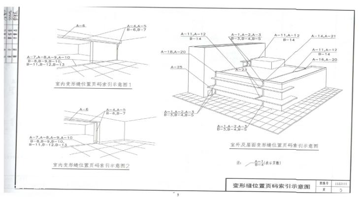 11ZJ111变形缝建筑构造图集 pdf高清版