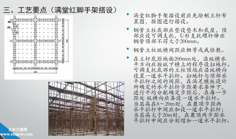 房建工程施工工艺标准化手册图文并茂
