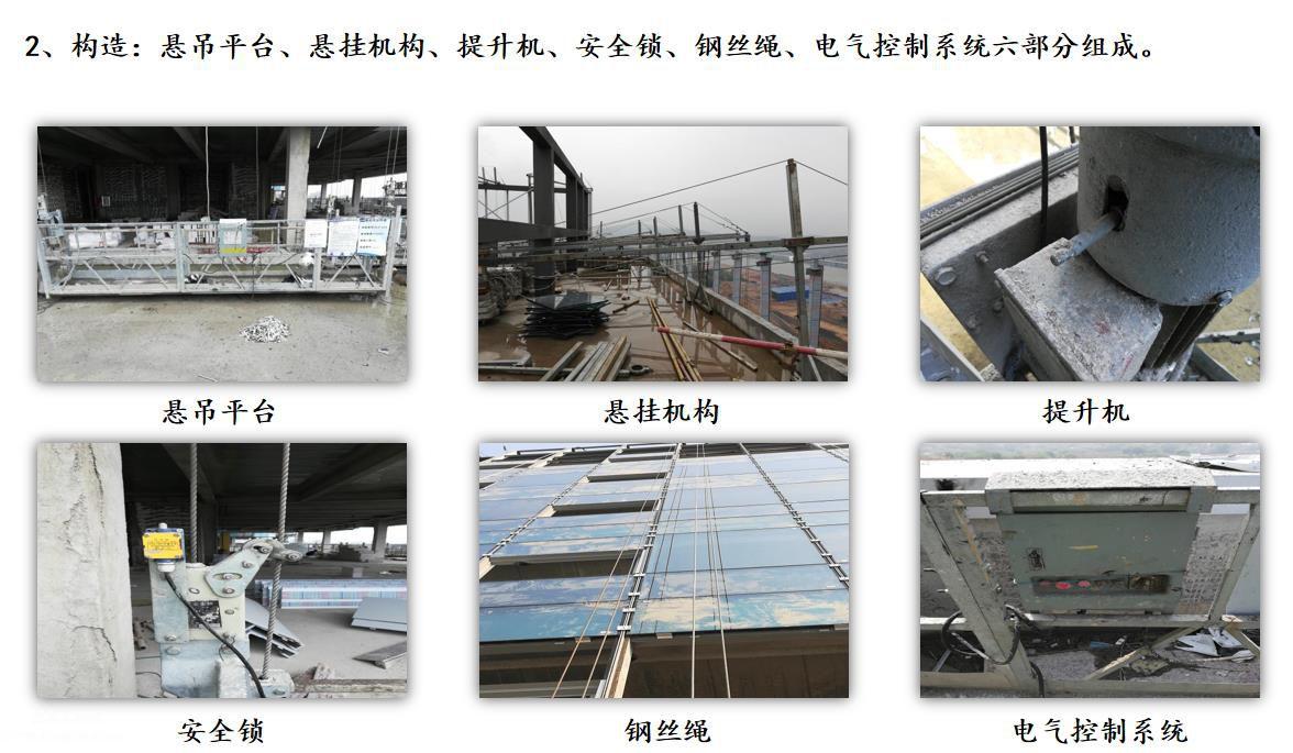某施工单位吊篮施工安全技术管理交流PPT