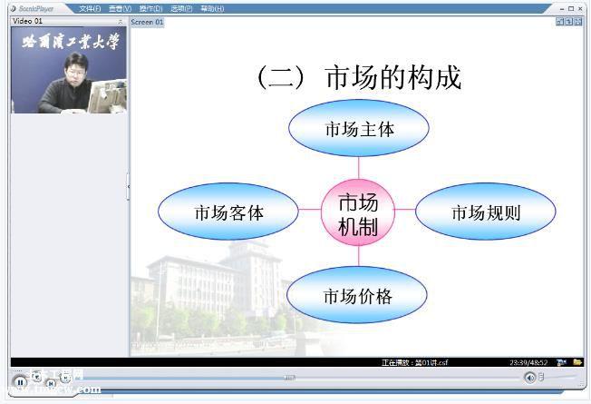 工程招投标27讲-哈尔滨工业大学