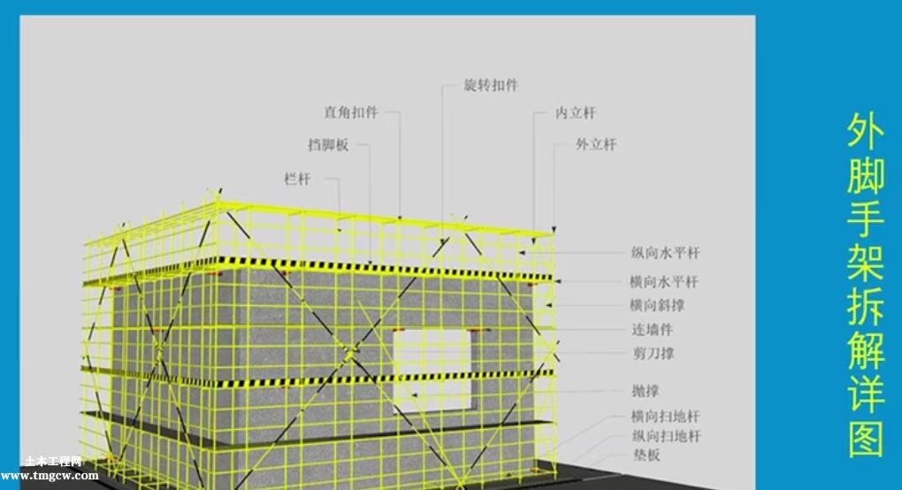 扣件式脚手架技术规程(JGJ130-2011)视频讲解教程