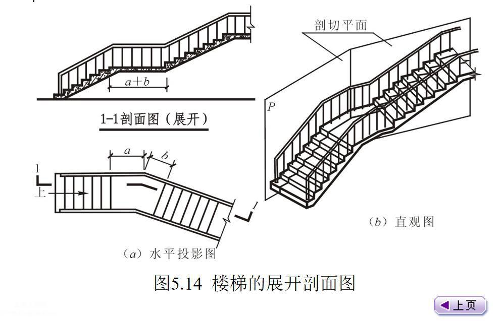 建筑识图与房屋构造,PPT教学完整版