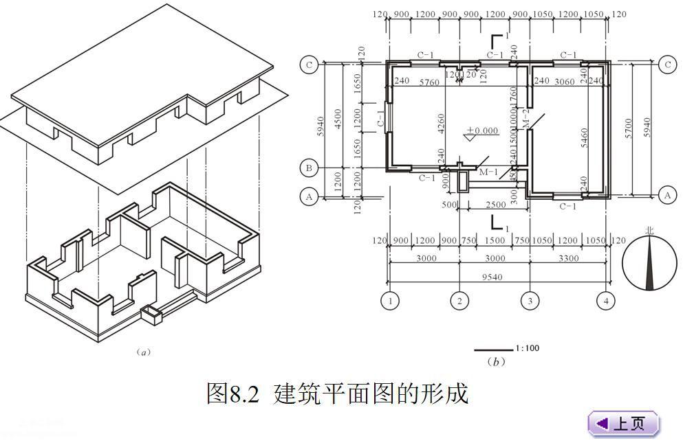 建筑识图与房屋构造--PPT教学