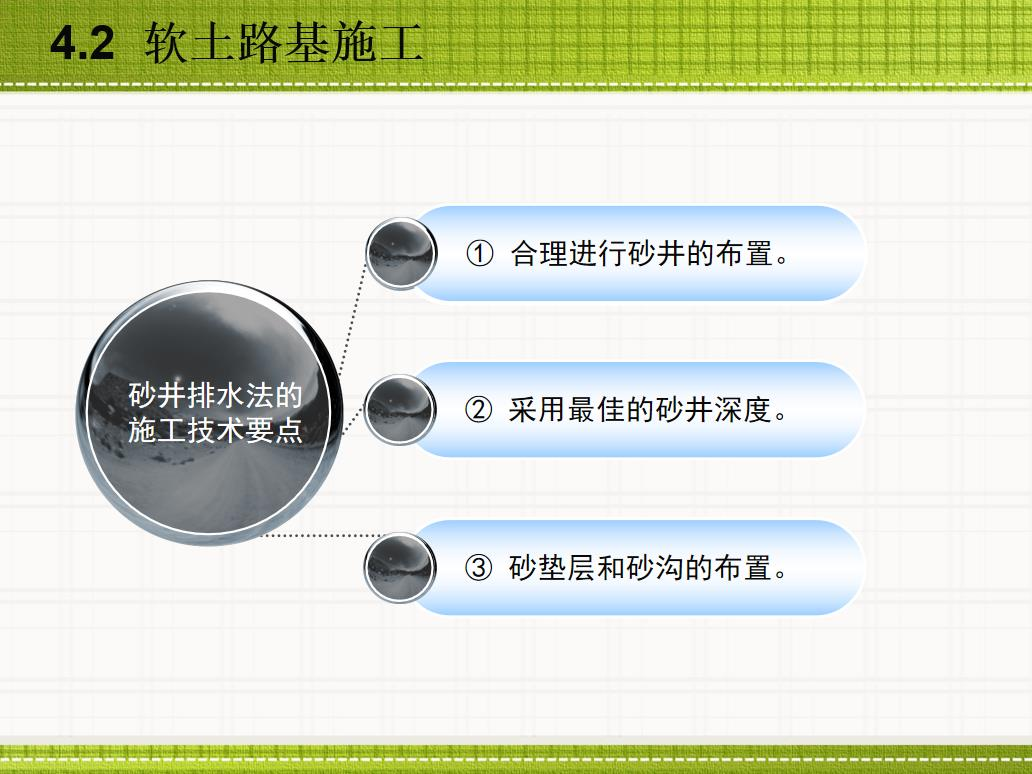 路基路面工程施工技术课程讲义附试卷案例动画